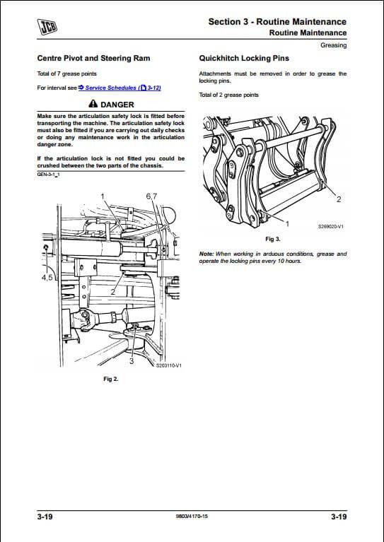 on John Deere Backhoe Hydraulics