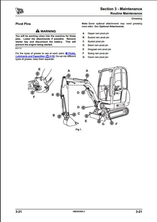 Model E2 80 93view E2 80 93controller as well Index php in addition S0169 5347 14 00199 2 together with Jcb 801480168018 Mini Excavator Service Repair Manual further Index. on framework diagram