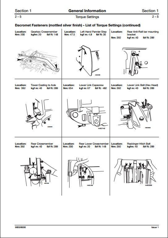jcb fastrac wiring diagram wiring diagram troubleshooting procedures for jcb fastrac all major topics are covered by instruction diagrams ilration wiring schematic