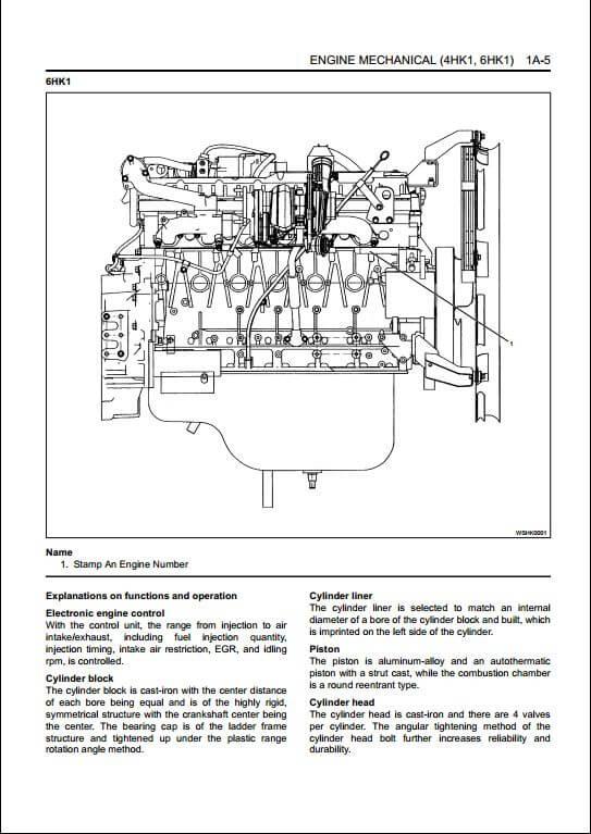 Manual isuzu 4jg2