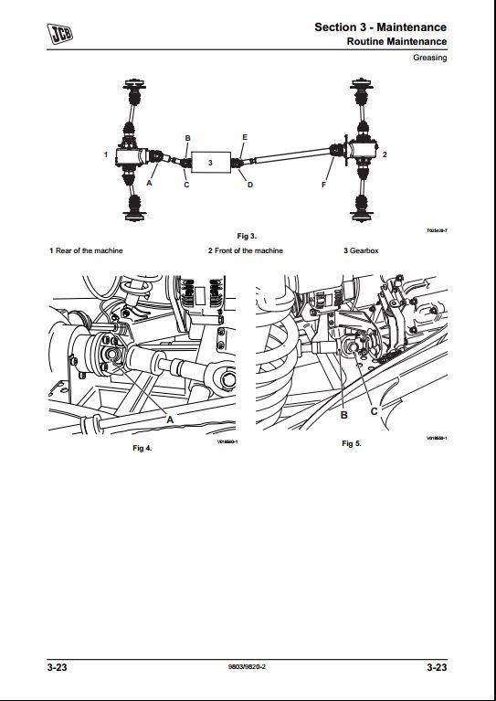 Jcb Groundhog 4x4 Utility Vehicle Service Repair Manual