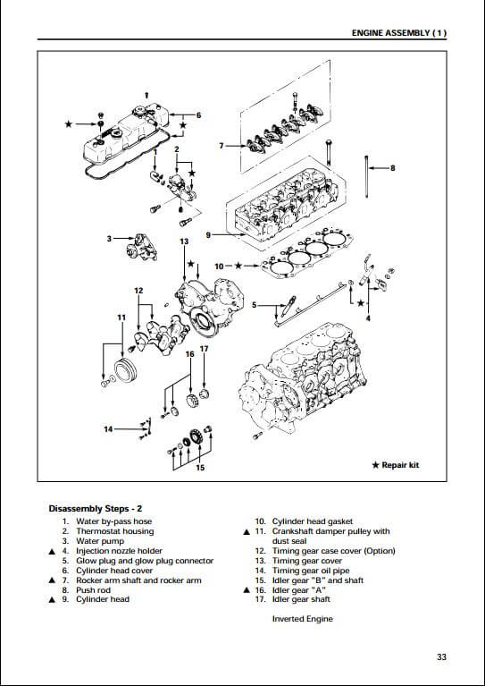 Isuzu Industrial Diesel Engine A4JG1 Workshop Service Repair Manual   A Repair Manual Store