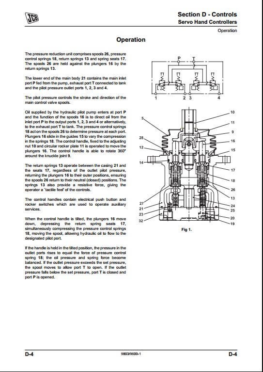 jcb ac wiring diagram jcb starter wiring diagram wiring diagram – Jcb Skid Steer Wiring Diagram