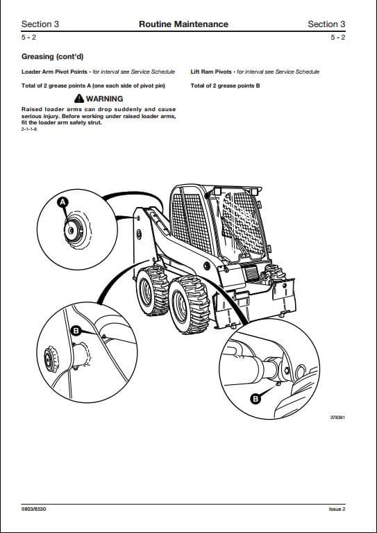 Skid Steer Loader | A Repair Manual StoreA Repair Manual Store