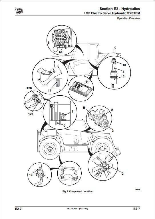 jcb 527 58 telescopic handler service repair manual a repair all major topics are covered step by step instruction diagrams illustration wiring schematic