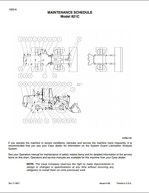 Case_2 15 case 821d wheel loaders service repair workshop manual a repair  at bayanpartner.co