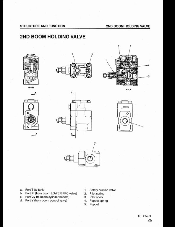 komatsu pc210 210lc 6k pc240 240lc pc240nlc 6k hydraulic excavator rh arepairmanual com Komatsu Excavator Manuals Heater Core komatsu pc400-7 excavator service manual ru