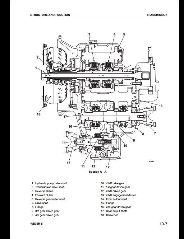 komatsu wb93r 5 backhoe loader service repair workshop manual a rh arepairmanual com