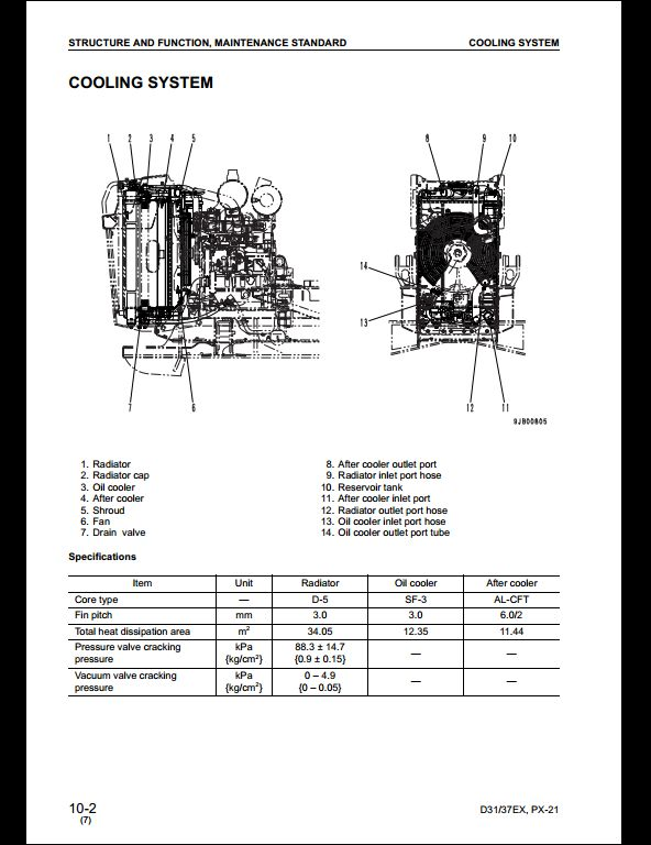 komatsu 21 service manual