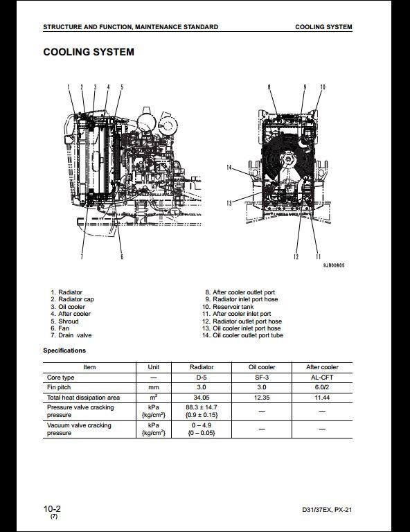 Bulldozer | A Repair Manual Store