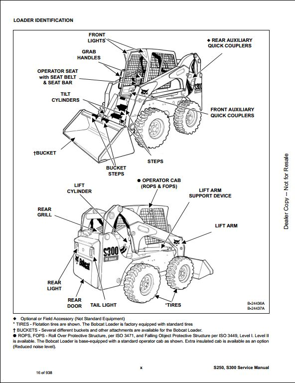 s300 bobcat wiring diagram ignition bobcat s250 s300 skid steer loader service repair workshop ... #1