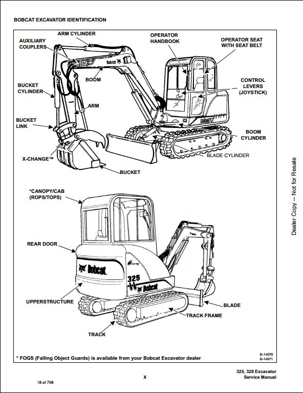 bobcat 325  328 mini excavator service repair workshop