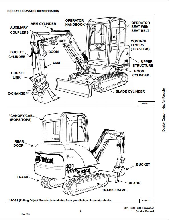 bobcat 753 wiring diagram manual bobcat image bobcat 751 wiring schematics jodebal com on bobcat 753 wiring diagram manual