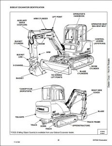 Motor Control Wiring Diagrams as well T16281 Probleme Voyant De Charge moreover Jcb 506c Hl Parts Catalog furthermore Stihl Fs 250 Parts Diagram further Pid Ssr Wiring Diagram To. on jcb wiring diagram
