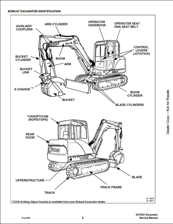 Varanasi To Gaya Volvo Bus Service: Bobcat 337 Service Manual