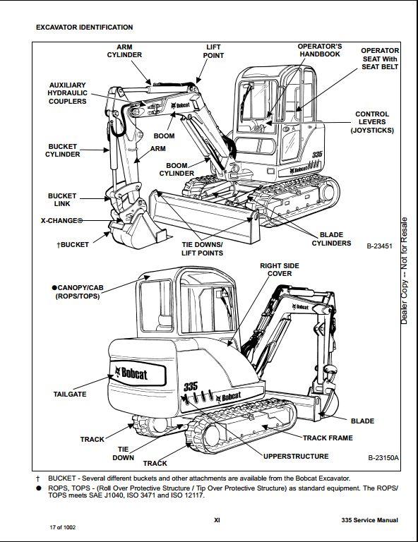2007 Bobcat 335 Compact Excavator Service Repair Workshop