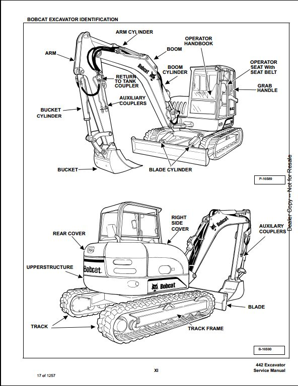 bobcat 442 mini excavator service repair workshop manual 522311001 rh arepairmanual com excavator hydraulic schematic My Excavator Manuals