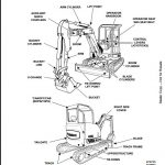 instant download bobcat 435 compact excavator service repair workshop manual  aacb11001-aa8a11001  this manual content all service, repair, maintenance,