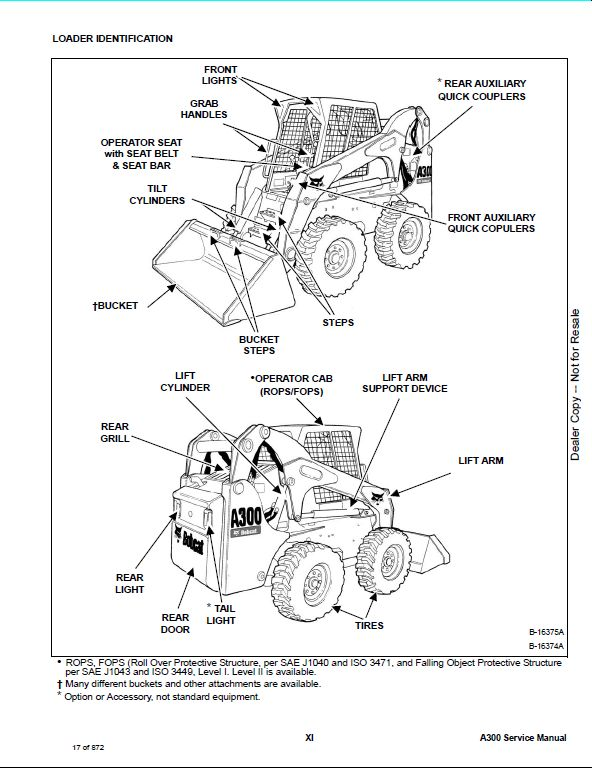 Bobcat A300 All Wheel Steer Loader Service Repair Workshop Manual