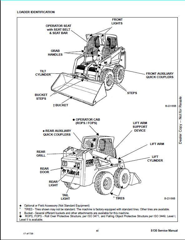 Bobcat_2 72 skid steer loader a repair manual store part 4 bobcat ct235 compact tractor wiring diagram at gsmx.co