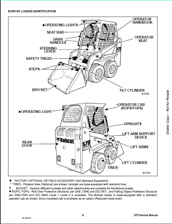 bobcat wiring diagrams john deere wiring schematic wirdig bobcat bobcat wiring diagram auto wiring diagram schematic bobcat s70 wiring diagram jodebal com on 1987 bobcat