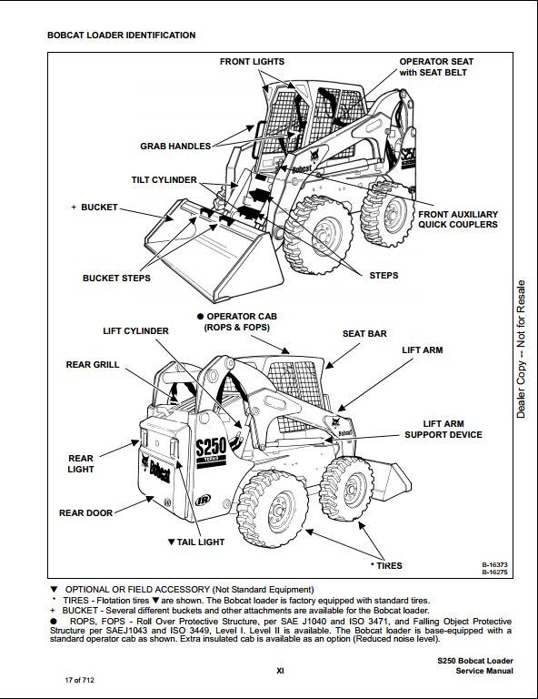 bobcat skid steer controls diagram