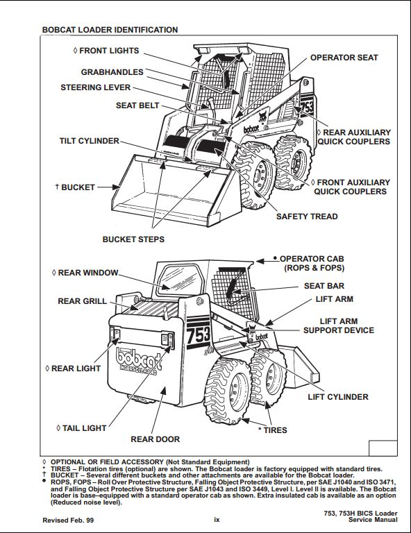 bobcat 753 wiring diagram manual images