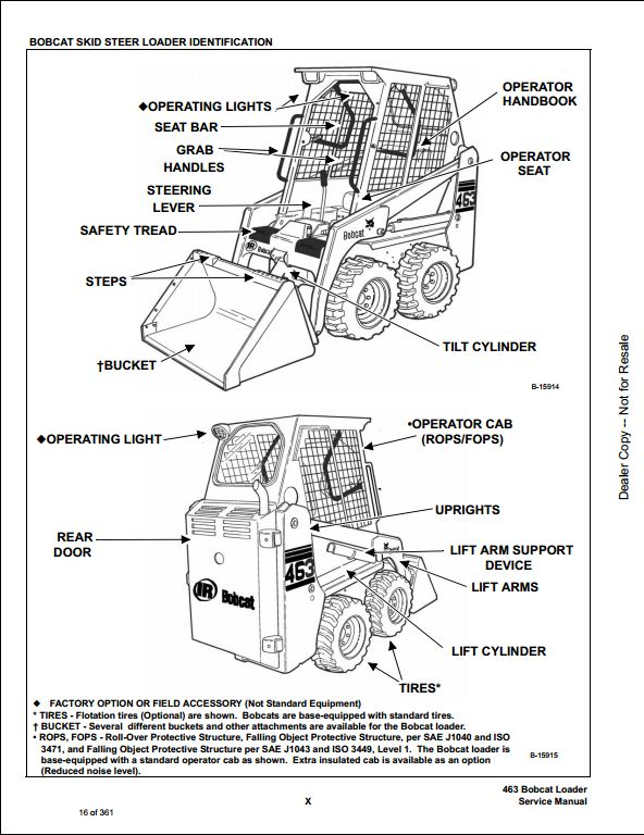 bobcat 463 skid steer loader service repair workshop manual 52001100 rh arepairmanual com Bobcat Hydraulic Diagram Bobcat 873 Parts Diagram