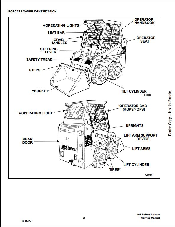 bobcat 463 skid steer loader service repair workshop manual rh arepairmanual com Bobcat Skid Steer Hydraulic Diagram Bobcat Loader Parts Diagram