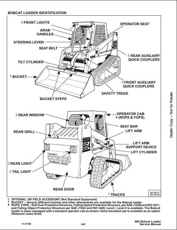 Bobcat 863 Turbo High Flow Skid Steer Loader Service