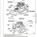 Track Loader | A Repair Manual Store