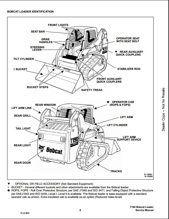 bobcat loader parts diagram 2006 bobcat t190 turbo high flow track loader service repair workshop manual 519311001-519411001 ... bobcat 225 parts diagram