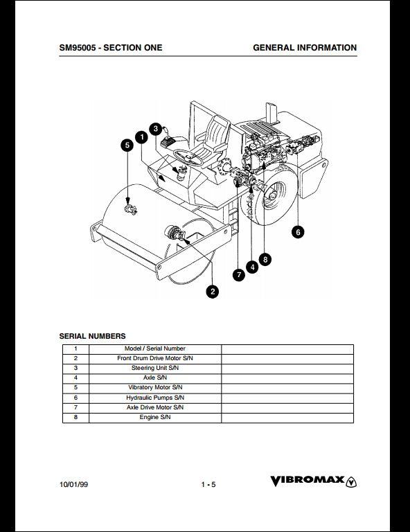 service manual a repair manual store. Black Bedroom Furniture Sets. Home Design Ideas