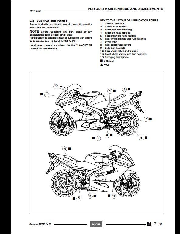 aprilia rxv wiring diagram 2001 aprilia rst mille futura motorcycle service repair ... aprilia futura wiring diagram