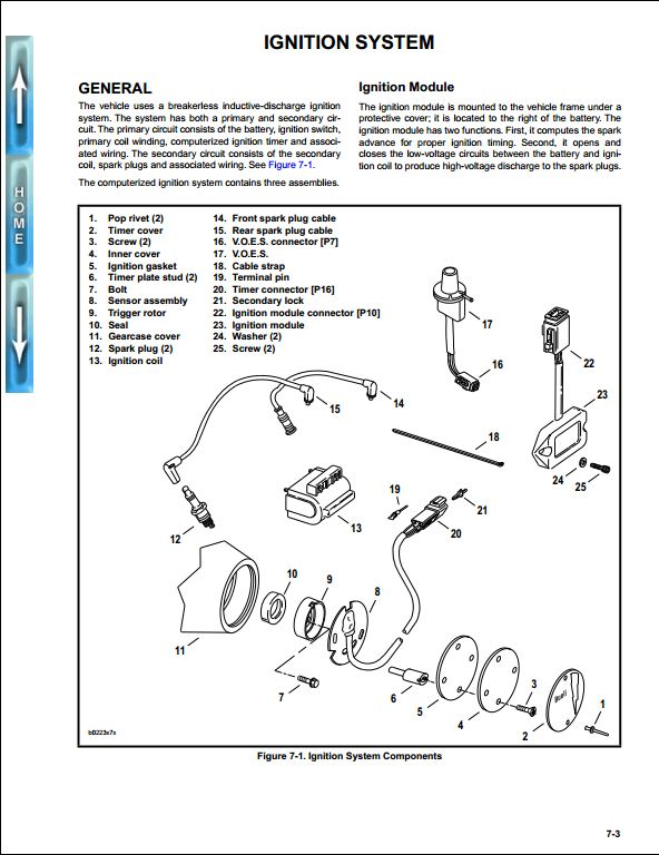 Superb 1997 Buell S1 Lightning Motorcycle Service Repair Workshop Manual Wiring Cloud Usnesfoxcilixyz