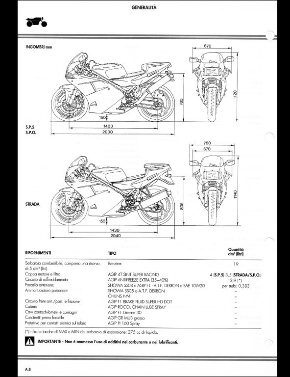 ducati 888 motorcycle service repair workshop manual a. Black Bedroom Furniture Sets. Home Design Ideas