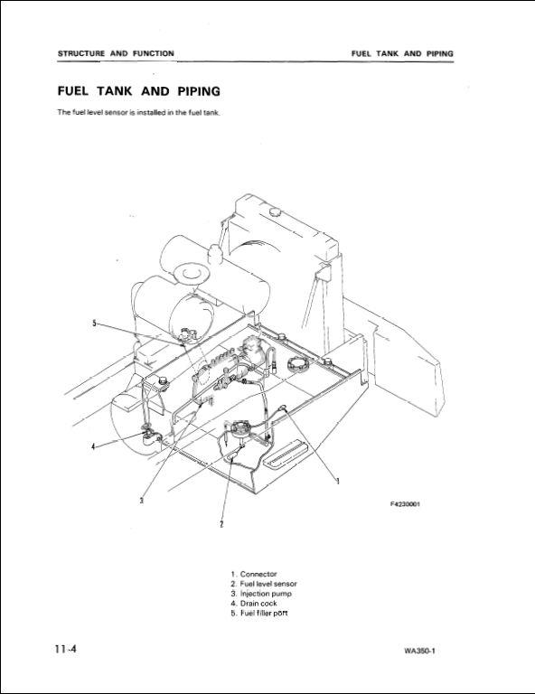 Komatsu Wheel Loaders Wa350 1 Service Repair Workshop Manual