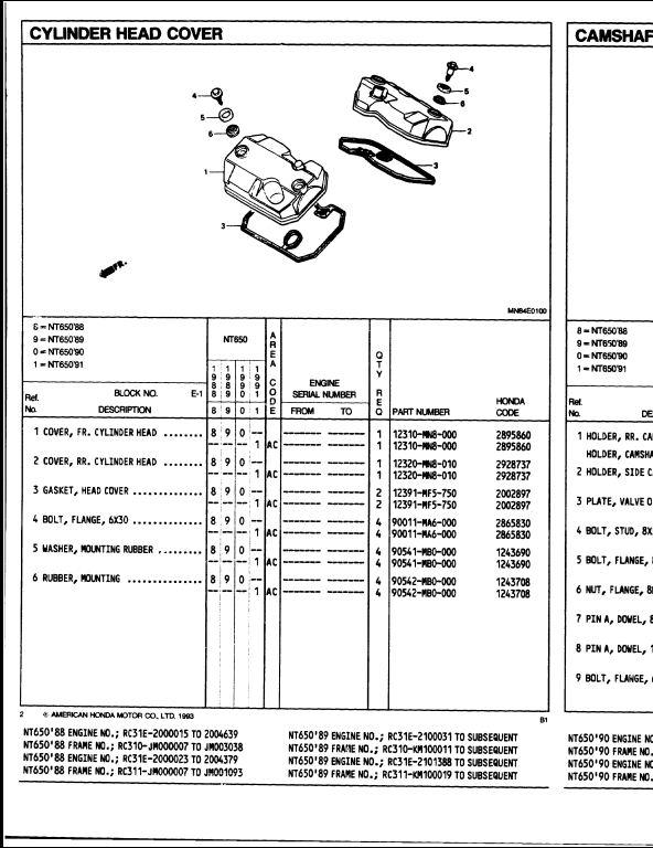 1988-1991 Honda NT650 Motocycle Parts Catalog Manual | A ...
