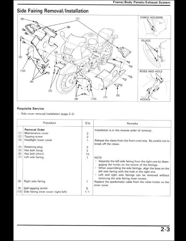 cbr f2 wiring diagram o2 diagram wiring diagram