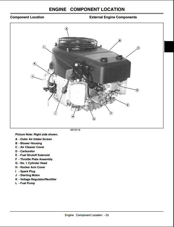 Strange John Deere Jx75 Technical Manual Wiring Cloud Mangdienstapotheekhoekschewaardnl