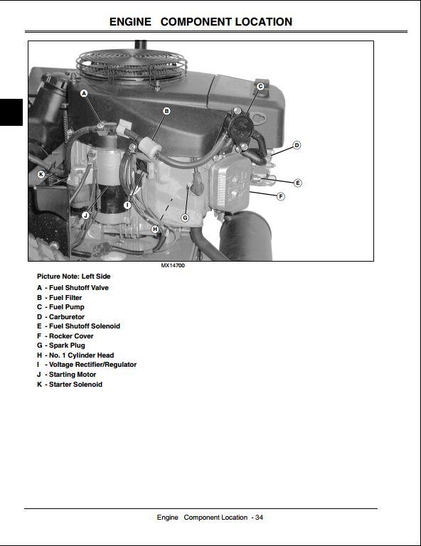 Service manual Troubleshooting John deere gator 6x4 Diesel parts