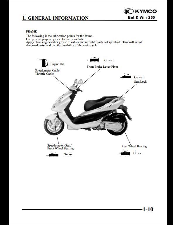 kymco bet  u0026 win 250 motocycle service repair workshop