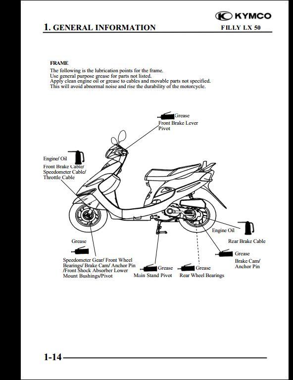 Vespa Lx 50 2 Stroke Workshop Service Repair Wiring Diagram Manual Download