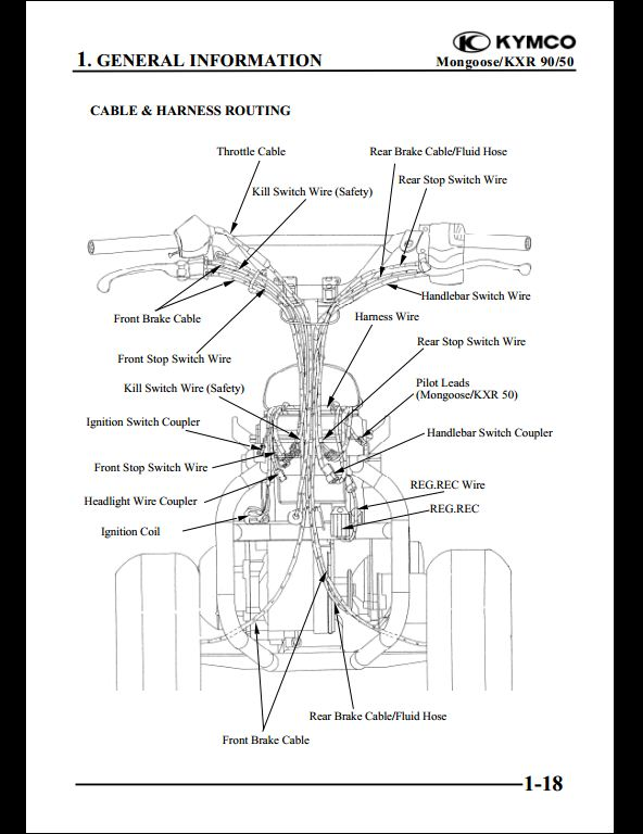 kymco people 150 wiring diagram
