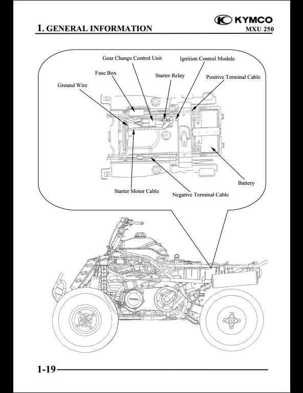 kymco mxu 250 motocycle service repair workshop manual