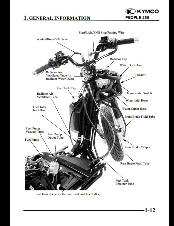 Kymco Motorcycle A Repair Manual Store