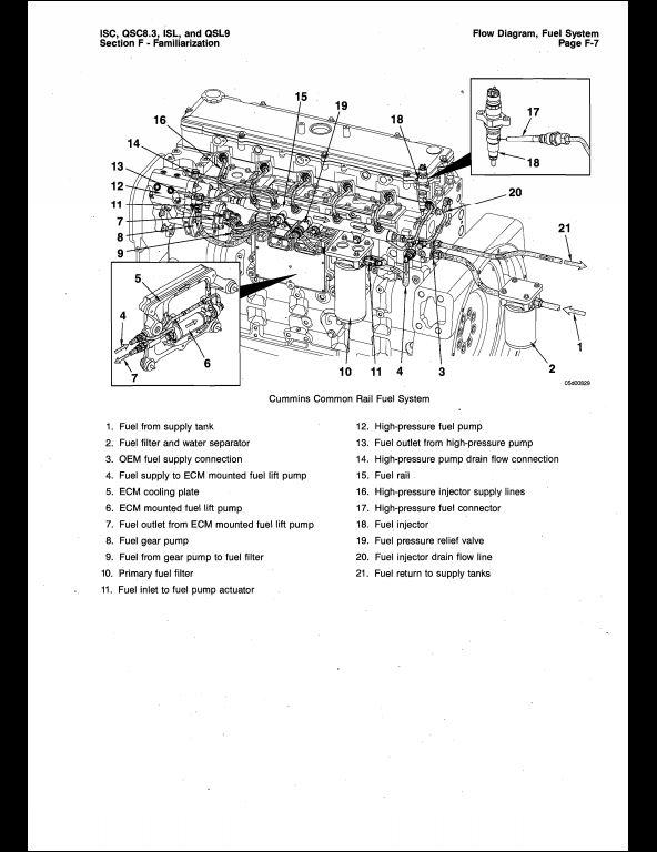 jcb cummins isc isce qsc8 3 isl and qsl9 engines troubleshooting and rh arepairmanual com QSL9 Cummins Diesel Engine Cummins QSL9 Marine
