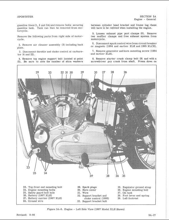 1959-1969 Harley-Davidson Sportster Motorcycle Service Repair Workshop  Manual