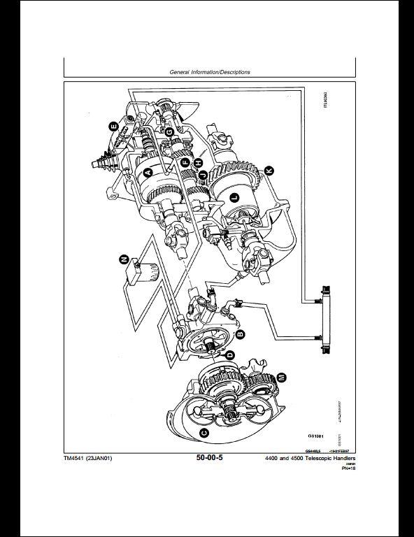 john deere 825i wiring diagram john deere 310se wiring diagram