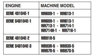 komatsu 4d104e s4d104e series diesel engine service repair. Black Bedroom Furniture Sets. Home Design Ideas